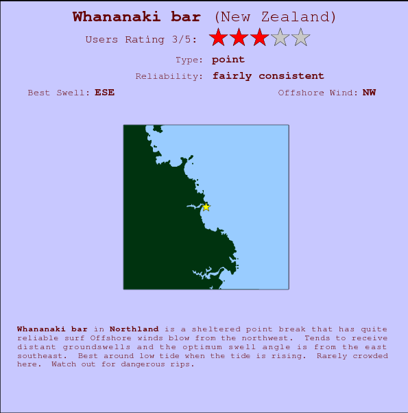 Whananaki bar break location map and break info