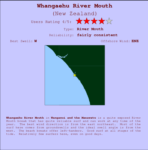 Whangaehu River Mouth break location map and break info