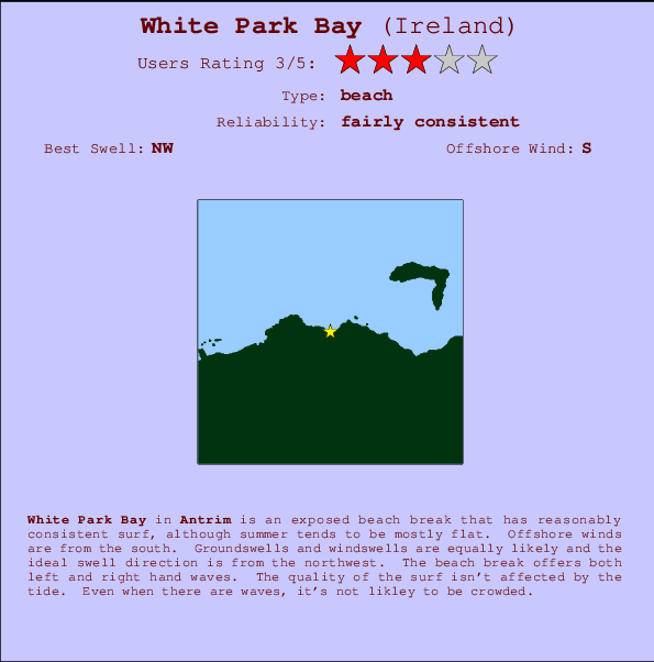 White Park Bay break location map and break info