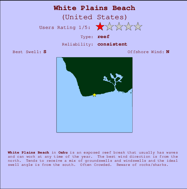 White Plains Beach break location map and break info