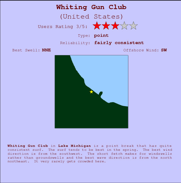 Whiting Gun Club break location map and break info
