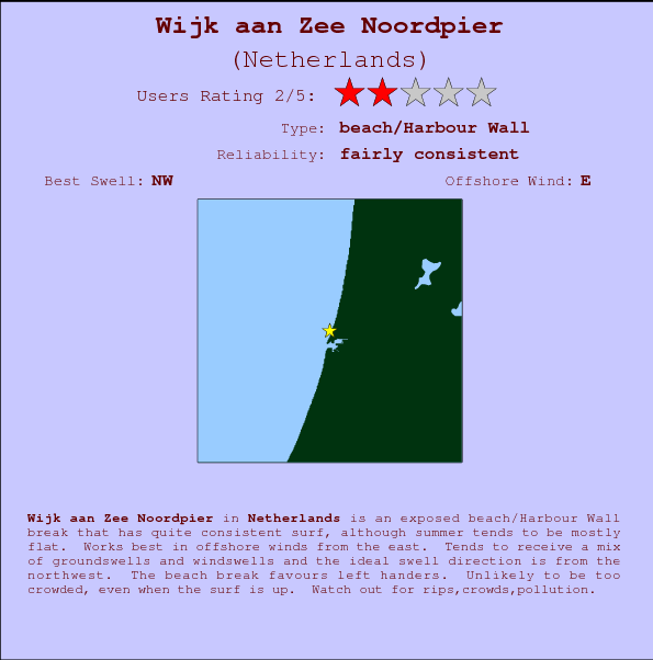 Wijk aan Zee Noordpier break location map and break info
