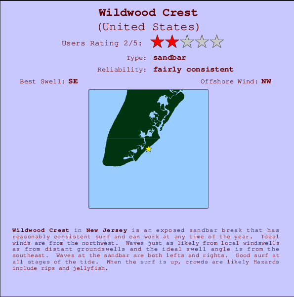 Wildwood Crest break location map and break info