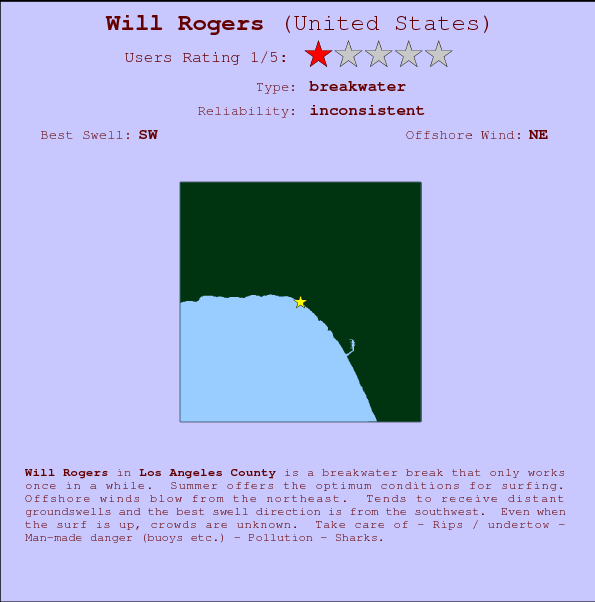 Will Rogers Surf Forecast and Surf Reports (CAL - LA County