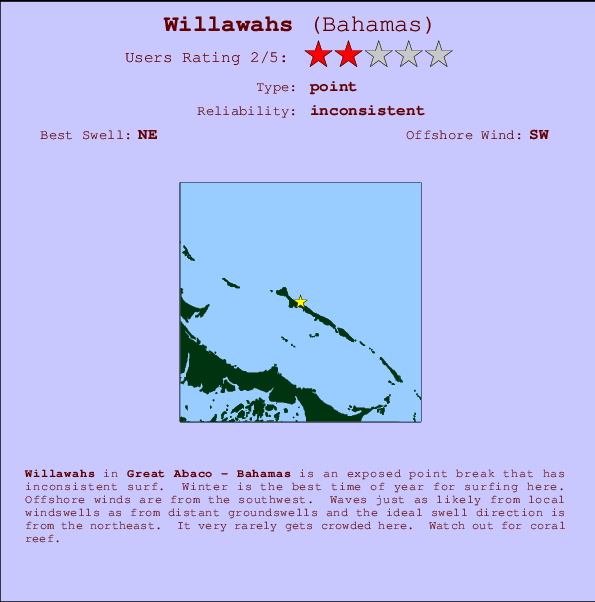 Willawahs break location map and break info