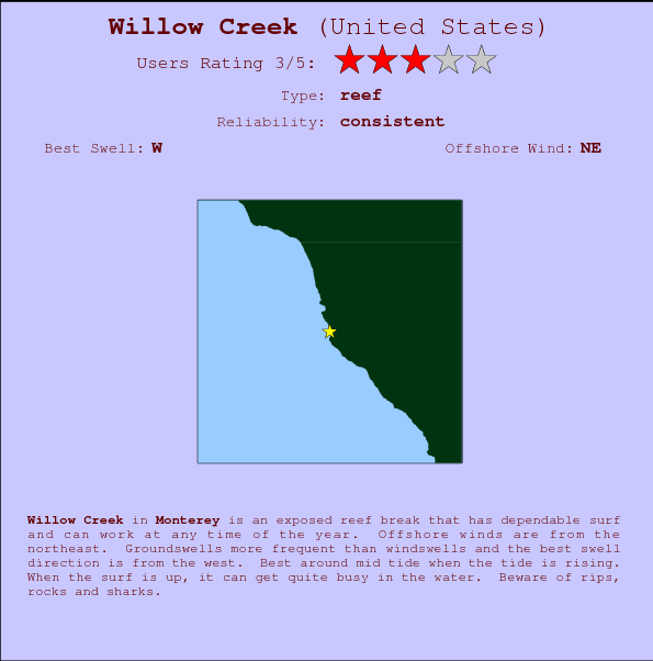 Willow Creek Surf Forecast And Surf Reports Cal Monterey Usa