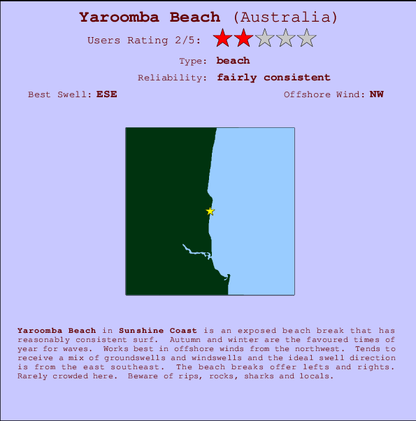 Yaroomba Beach break location map and break info