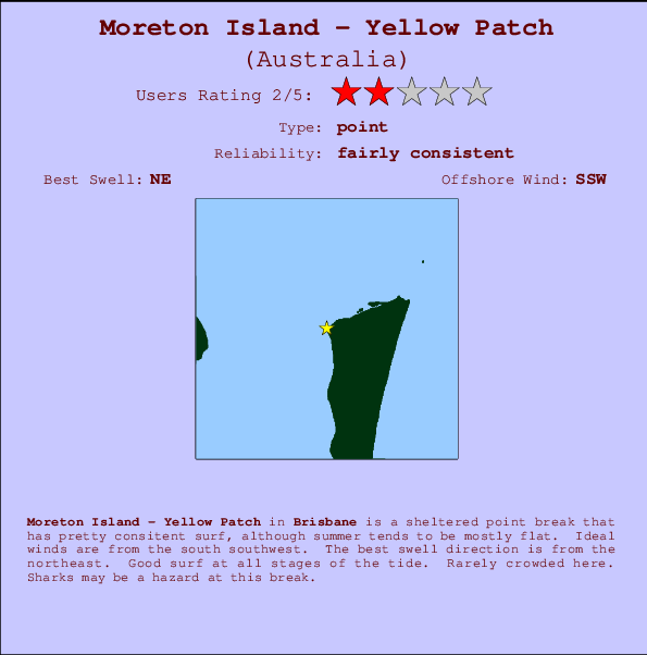 Moreton Island - Yellow Patch break location map and break info