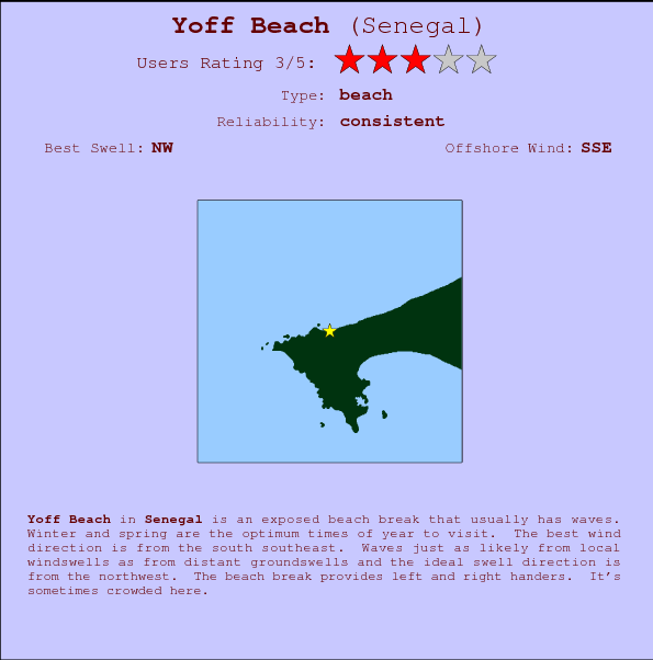 Yoff Beach break location map and break info