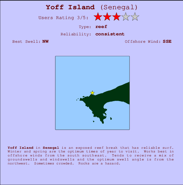 Yoff Island break location map and break info