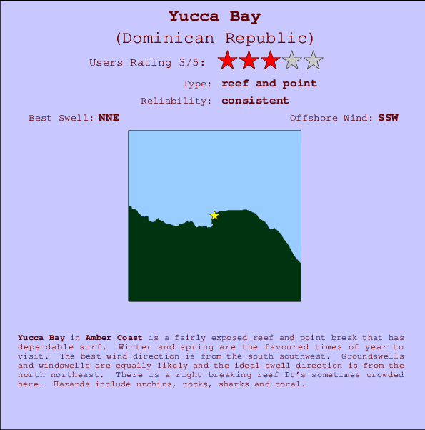 Yucca Bay break location map and break info