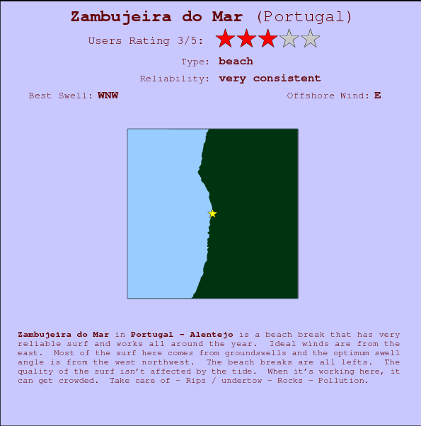 Zambujeira do Mar break location map and break info