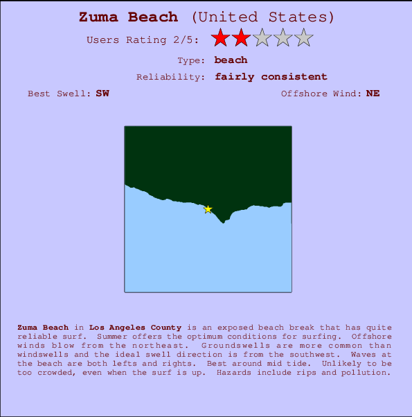 Zuma Beach break location map and break info