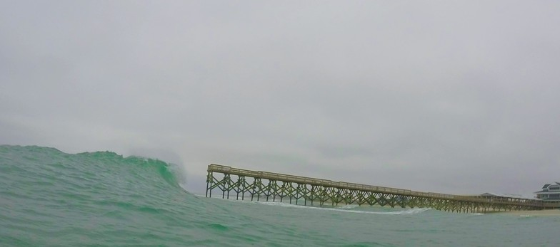 Wrightsville Beach Right Break
