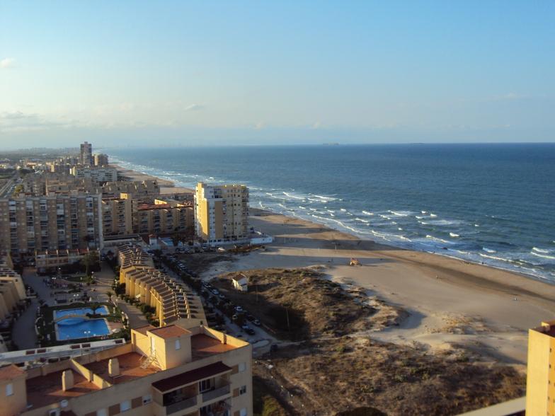 Afternoon in the Perelló Beach, El Perello
