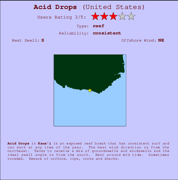 Acid Drops break location map and break info