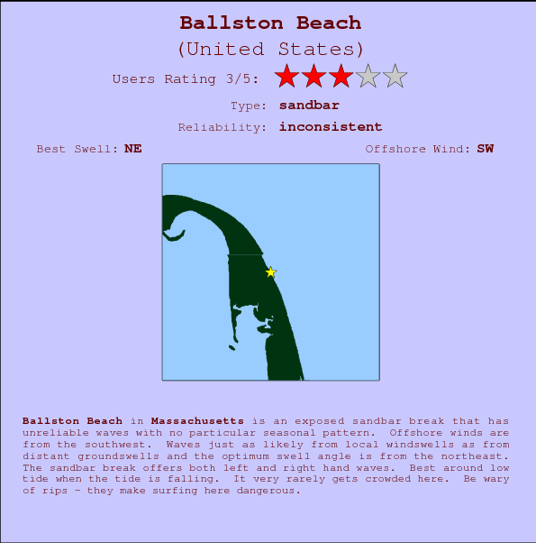 Ballston Beach break location map and break info