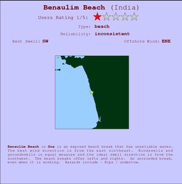 Benaulim Beach break location map and break info