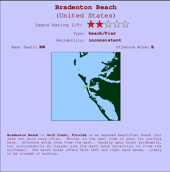 Bradenton Beach break location map and break info