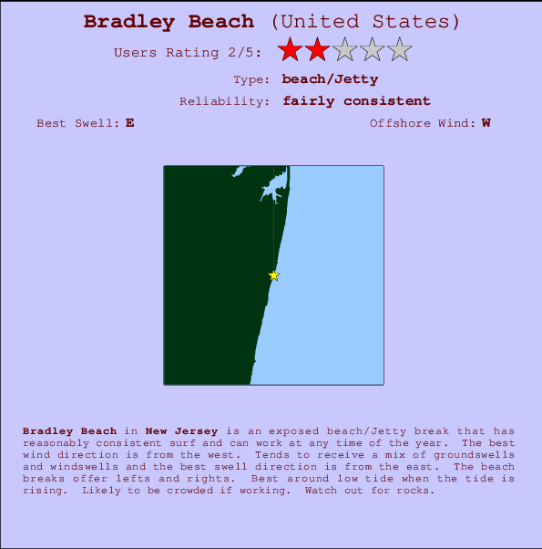 Bradley Beach break location map and break info