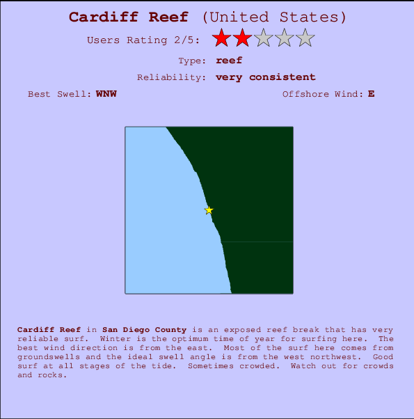 Cardiff Reef break location map and break info