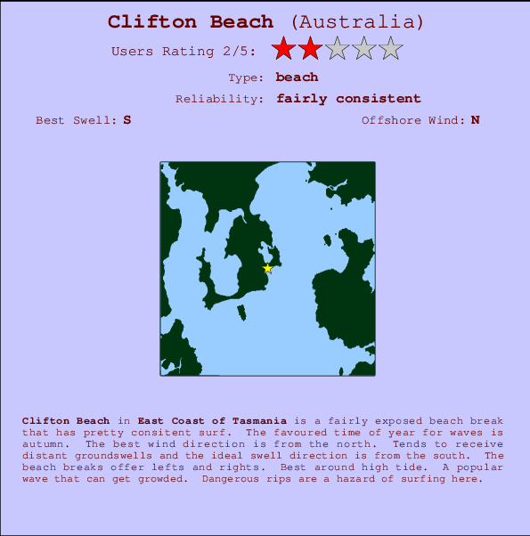 Clifton Beach break location map and break info