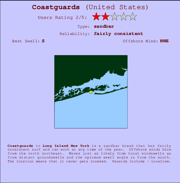 Coastguards break location map and break info