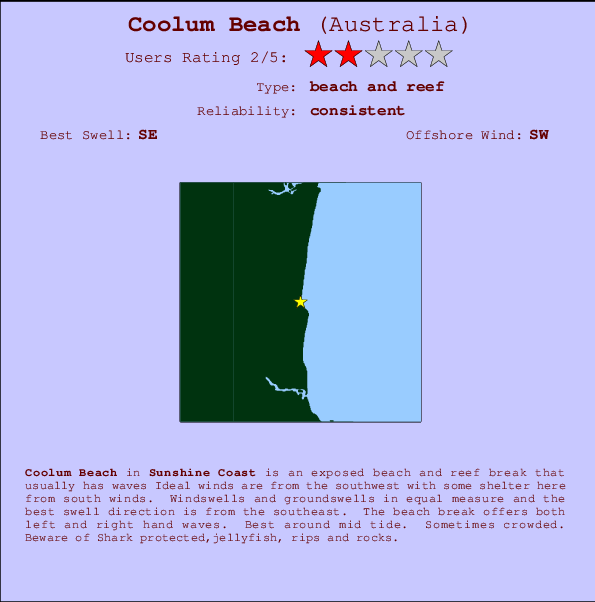Coolum Beach break location map and break info