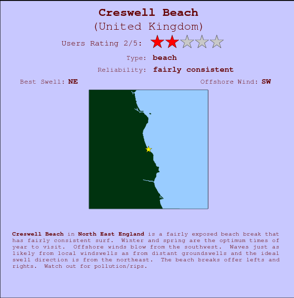 Creswell Beach break location map and break info