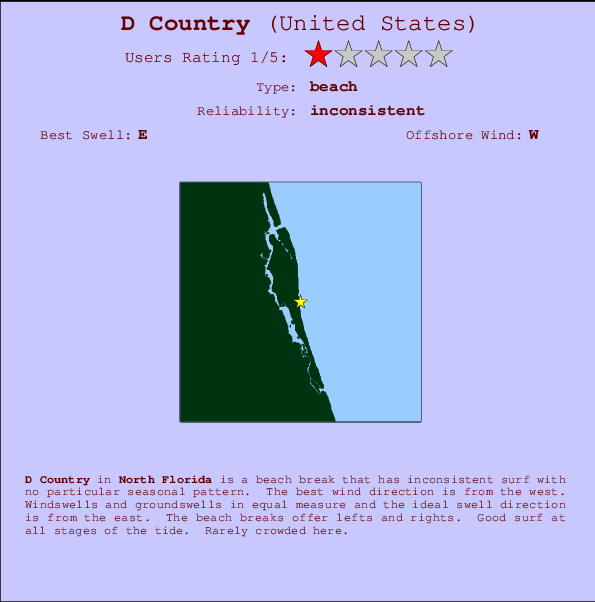 D Country break location map and break info