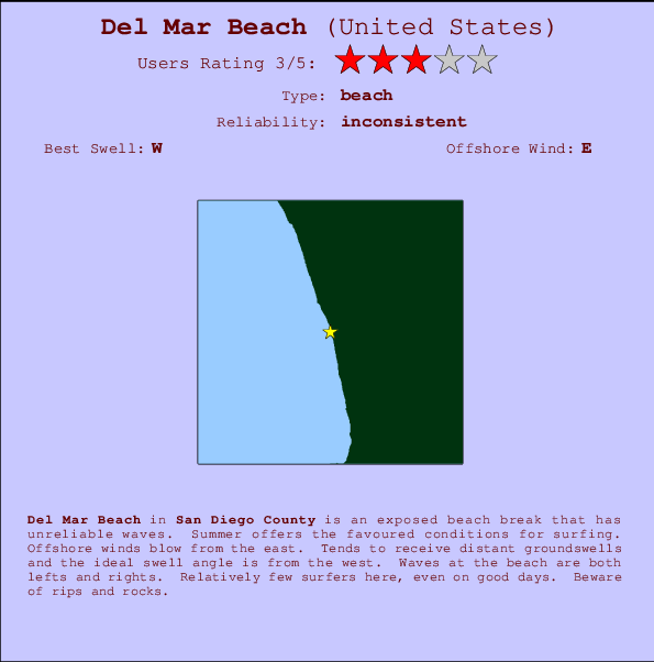 Del Mar Beach break location map and break info