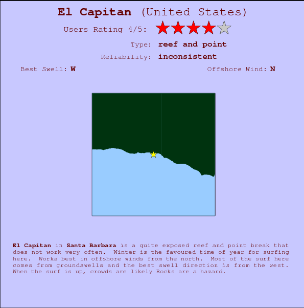 El Capitan break location map and break info
