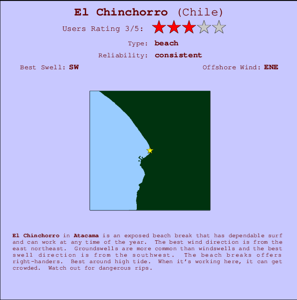 El Chinchorro break location map and break info