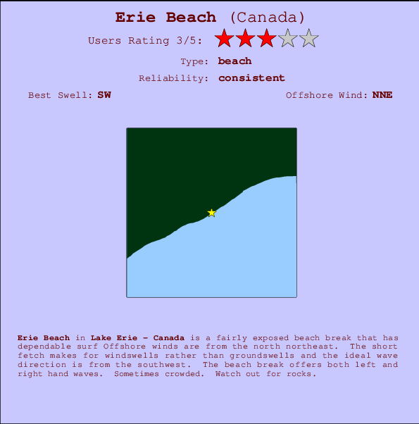 Erie Beach break location map and break info