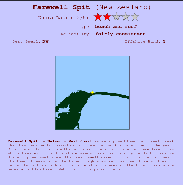 Farewell Spit break location map and break info