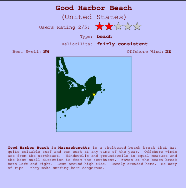 Good Harbor Beach break location map and break info