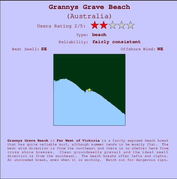 Grannys Grave Beach break location map and break info