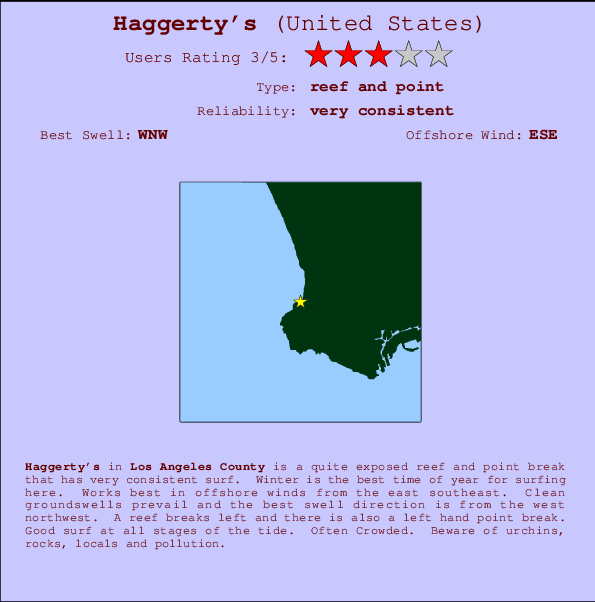 Haggerty's break location map and break info
