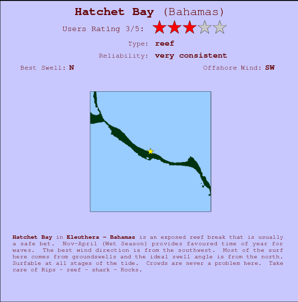 Hatchet Bay break location map and break info