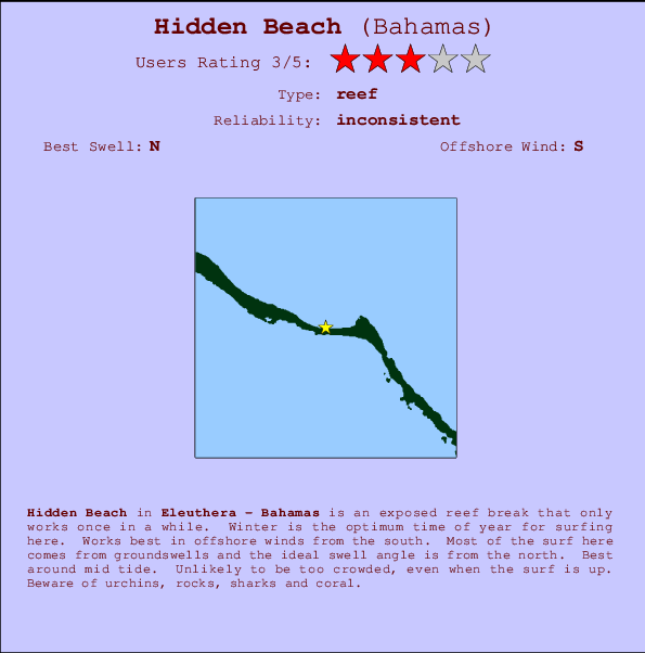 Hidden Beach break location map and break info