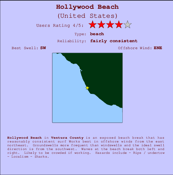 Hollywood Beach break location map and break info