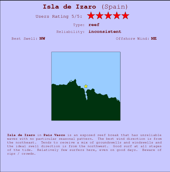 Isla de Izaro break location map and break info