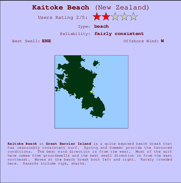 Kaitoke Beach break location map and break info
