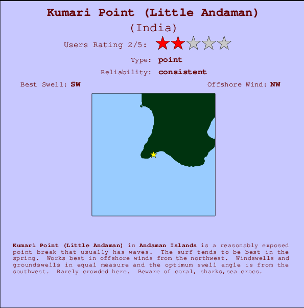 Kumari Point (Little Andaman) Surf Forecast and Surf Reports ... on