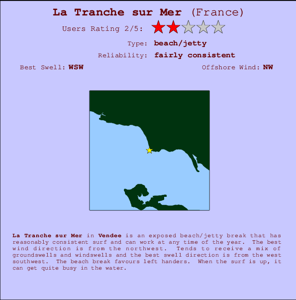La Tranche sur Mer break location map and break info