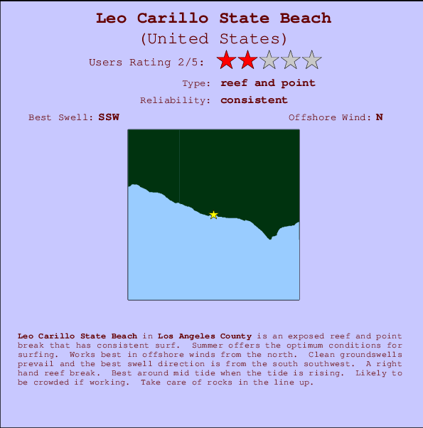 Leo Carillo State Beach break location map and break info