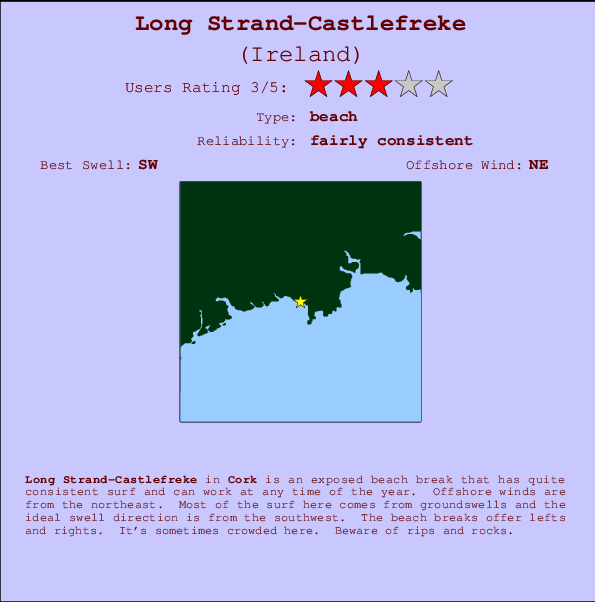 Long Strand-Castlefreke break location map and break info