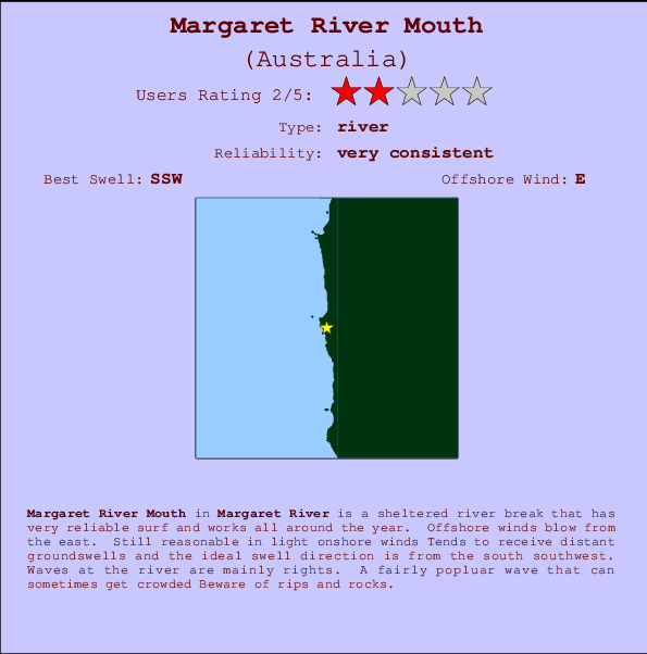 Margaret River Mouth break location map and break info
