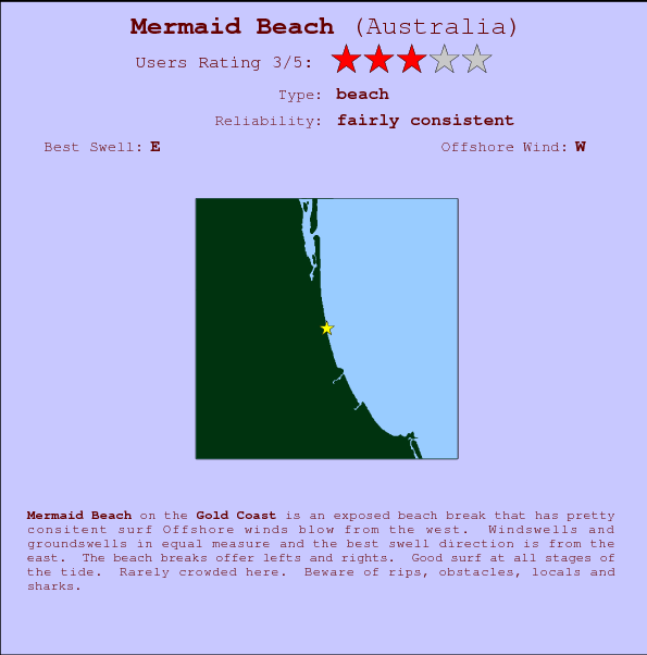 Mermaid Beach break location map and break info