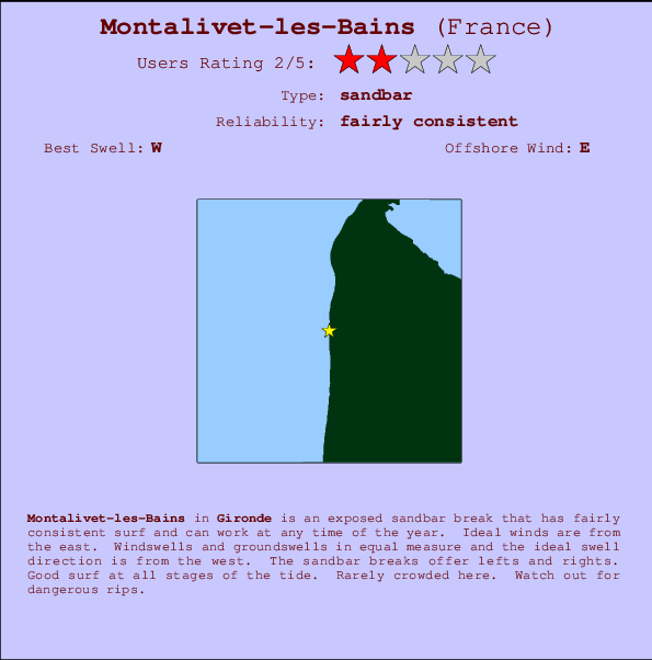 Montalivet-les-Bains break location map and break info